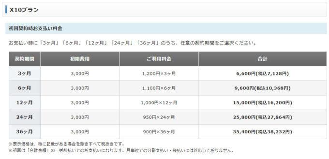 エックスサーバーの価格表(一番安いプラン)